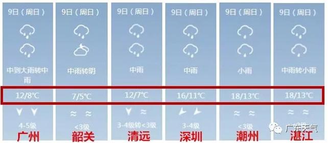 广东入秋以来最冷天气要来,连山金子山可能下